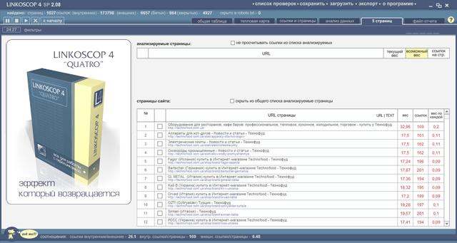 Русская программа для продвижение сайта внимание продвижение сайта раскрутка