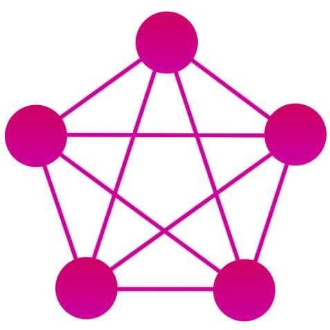 Звезда. Схема перелинковки